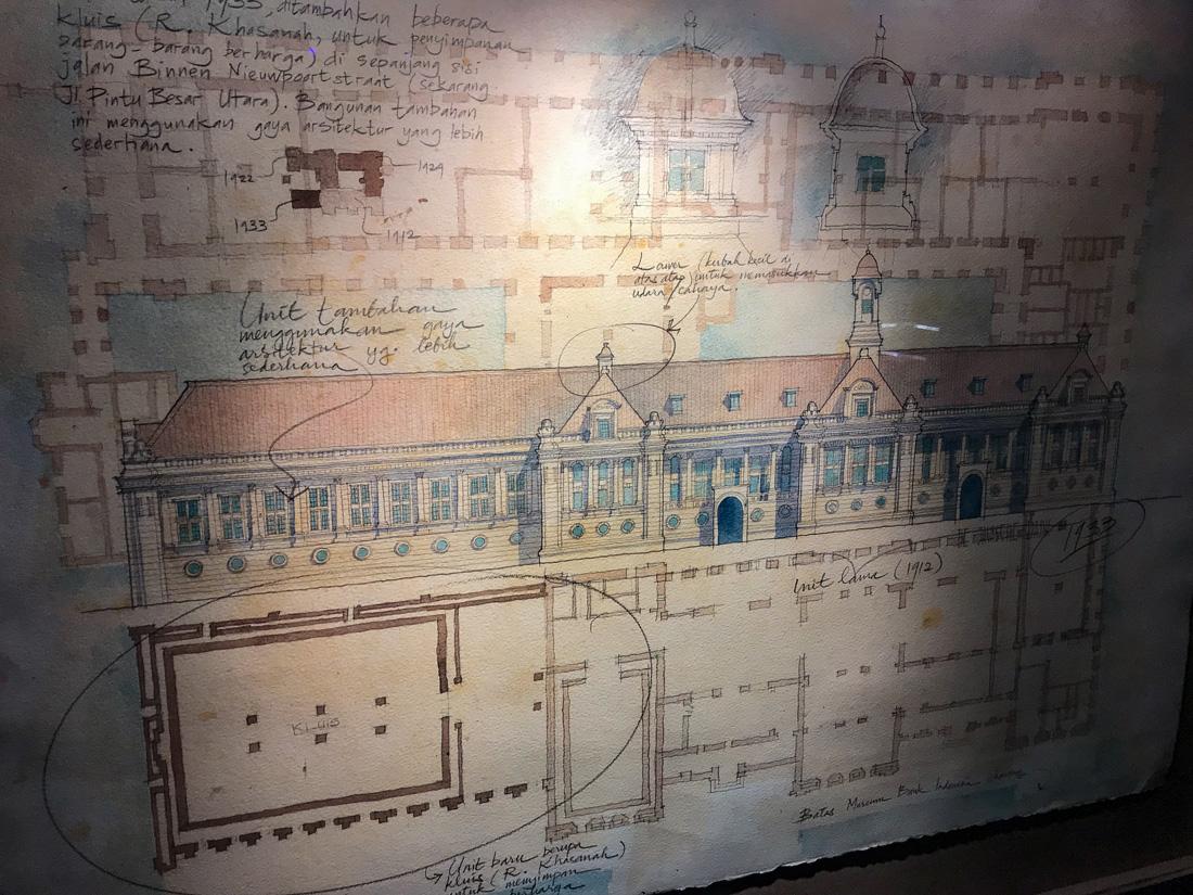 Jakarta Java Indonésie Musée plan